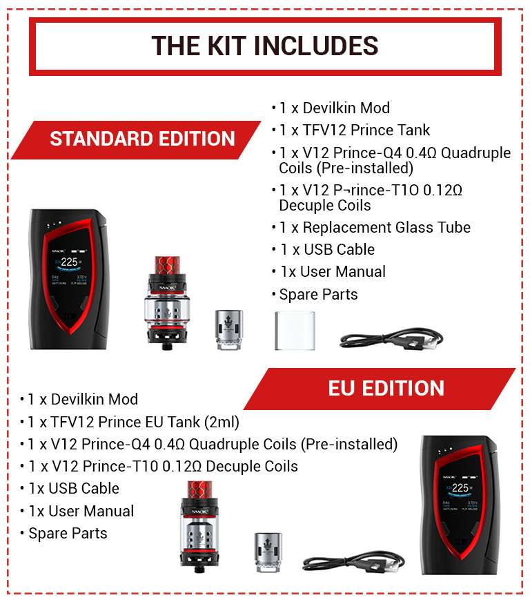 Devilkin Kit Includes: